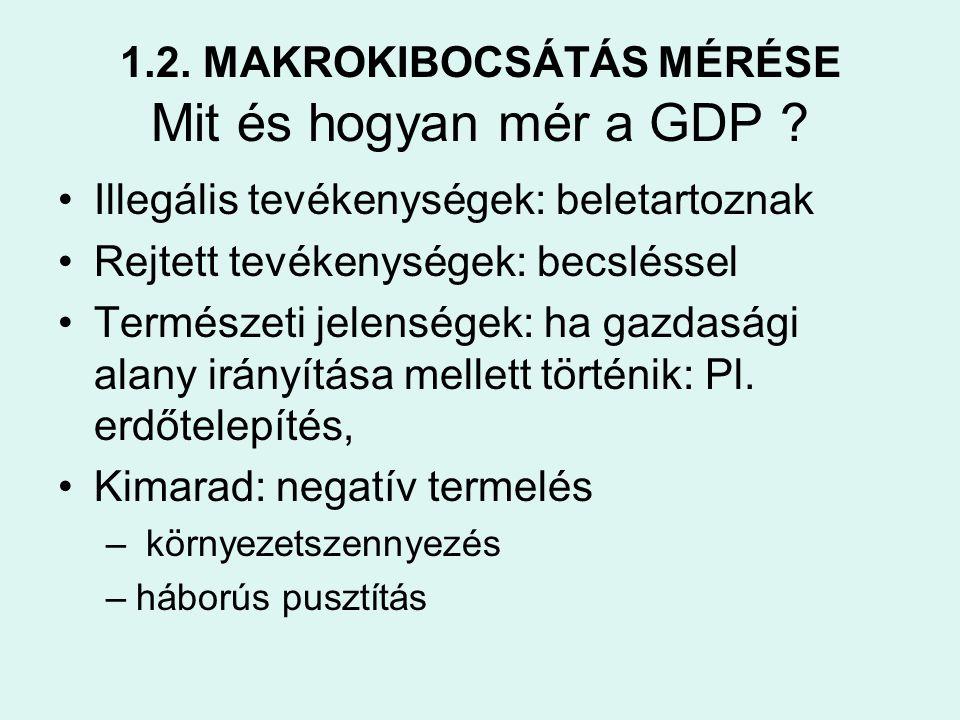 1.2. MAKROKIBOCSÁTÁS MÉRÉSE Mit és hogyan mér a GDP ? •Illegális tevékenységek: beletartoznak •Rejtett tevékenységek: becsléssel •Természeti jelensége
