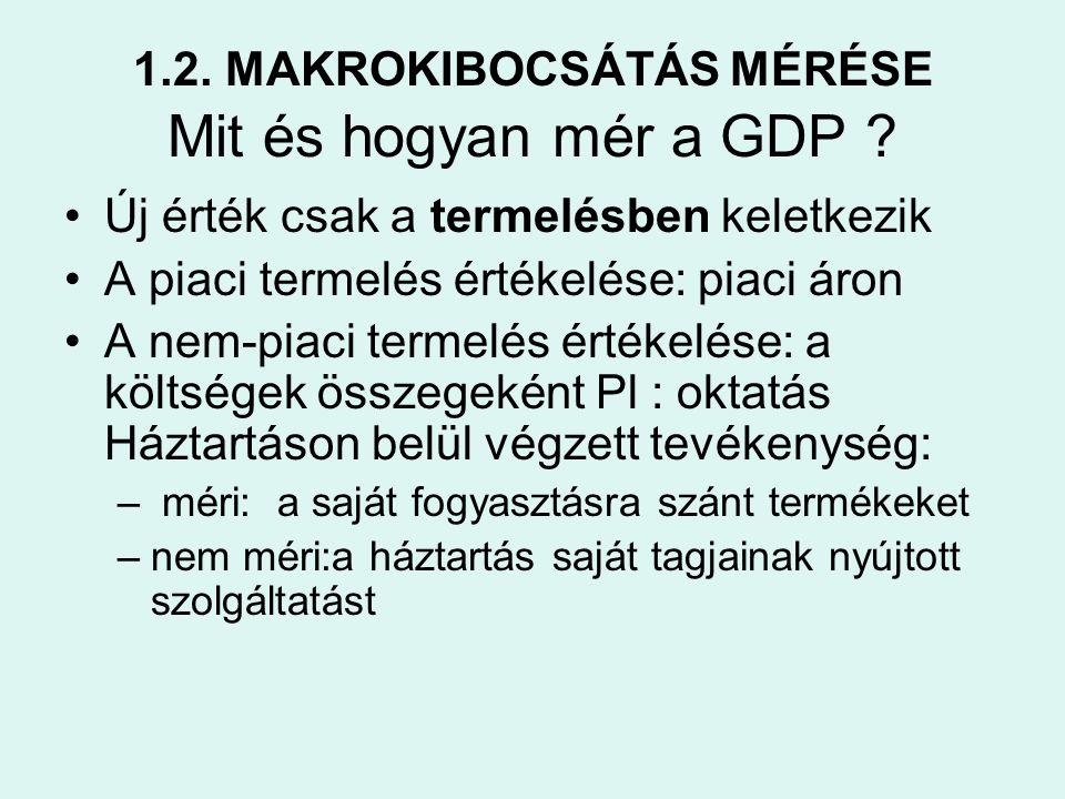 1.2. MAKROKIBOCSÁTÁS MÉRÉSE Mit és hogyan mér a GDP ? •Új érték csak a termelésben keletkezik •A piaci termelés értékelése: piaci áron •A nem-piaci te