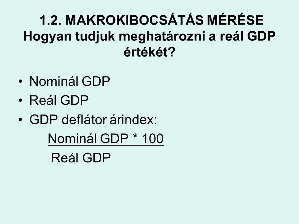 1.2. MAKROKIBOCSÁTÁS MÉRÉSE Hogyan tudjuk meghatározni a reál GDP értékét? •Nominál GDP •Reál GDP •GDP deflátor árindex: Nominál GDP * 100 Reál GDP