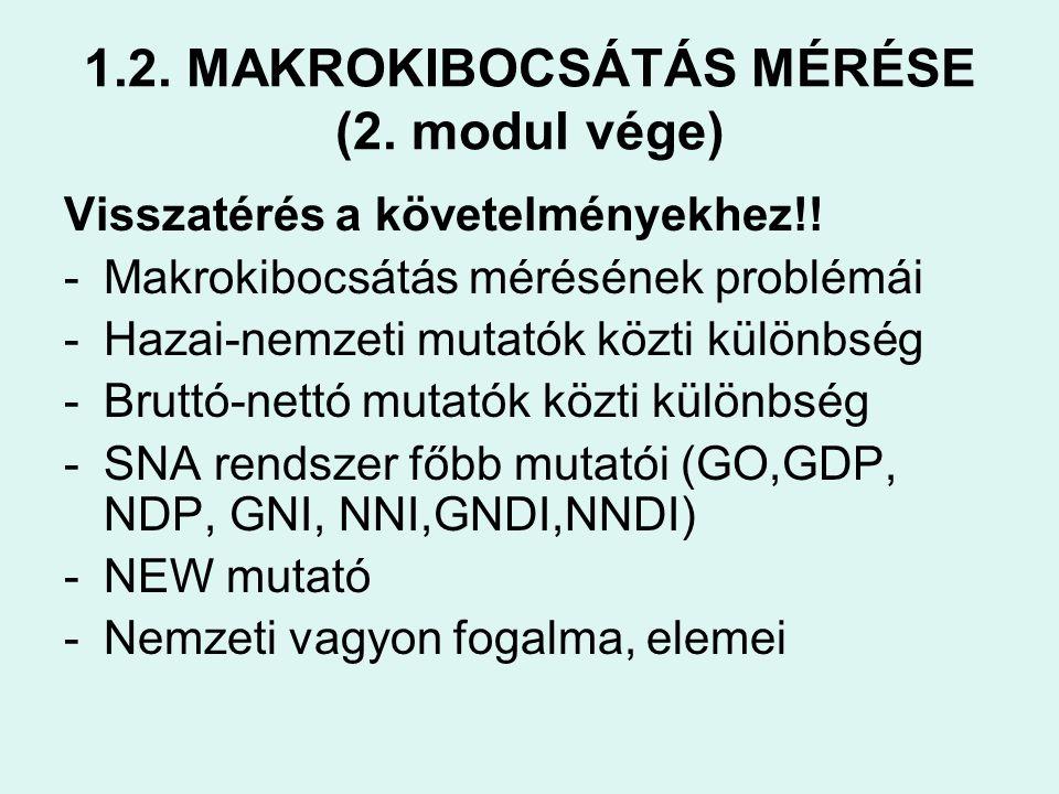 1.2. MAKROKIBOCSÁTÁS MÉRÉSE (2. modul vége) Visszatérés a követelményekhez!! -Makrokibocsátás mérésének problémái -Hazai-nemzeti mutatók közti különbs