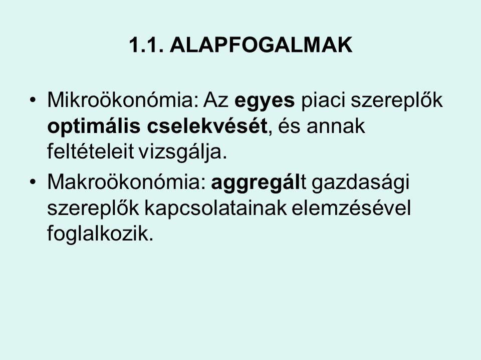 1.1. ALAPFOGALMAK •Mikroökonómia: Az egyes piaci szereplők optimális cselekvését, és annak feltételeit vizsgálja. •Makroökonómia: aggregált gazdasági