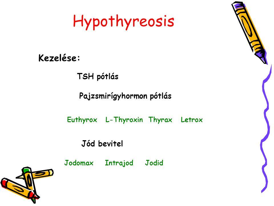 Hypothyreosis Kezelése: TSH pótlás Pajzsmirígyhormon pótlás Jód bevitel Euthyrox L-Thyroxin Thyrax Letrox Jodomax Intrajod Jodid