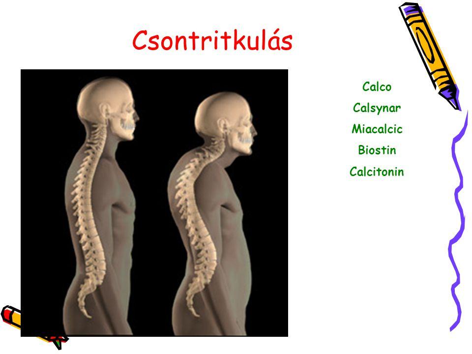 Calco Calsynar Miacalcic Biostin Calcitonin