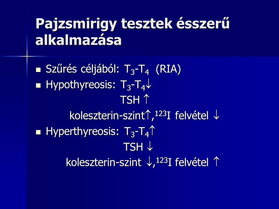 Pajzsmirigy tesztek ésszerű alkalmazása  Szűrés céljából: T 3 -T 4 (RIA)  Hypothyreosis: T 3 -T 4  TSH  TSH  koleszterin-szint , 123 I felvétel