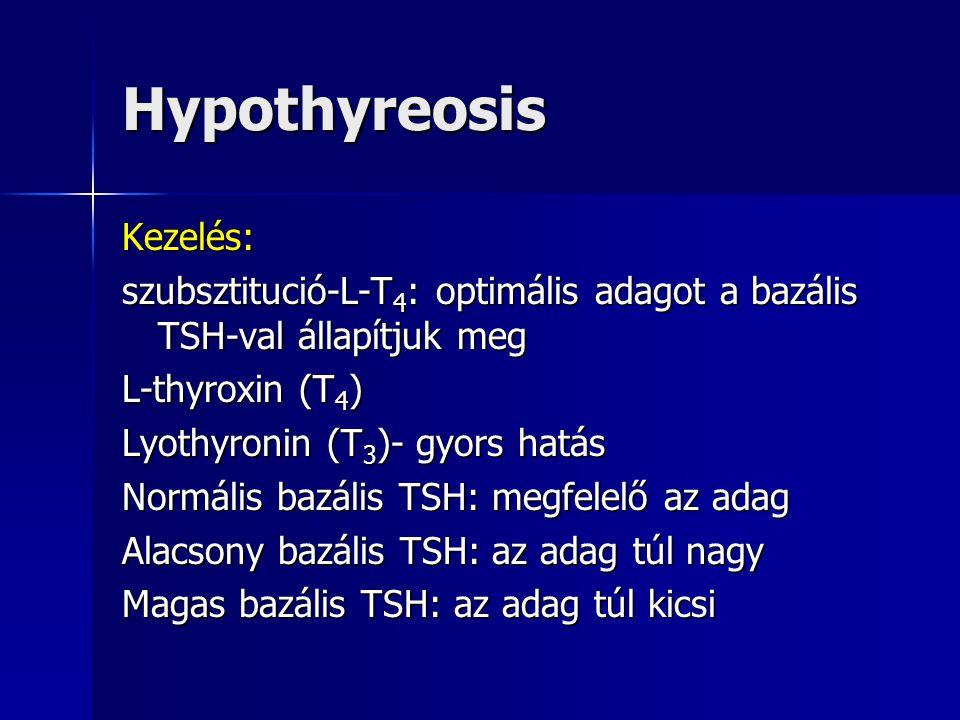 Hypothyreosis Kezelés: szubsztitució-L-T 4 : optimális adagot a bazális TSH-val állapítjuk meg L-thyroxin (T 4 ) Lyothyronin (T 3 )- gyors hatás Normá