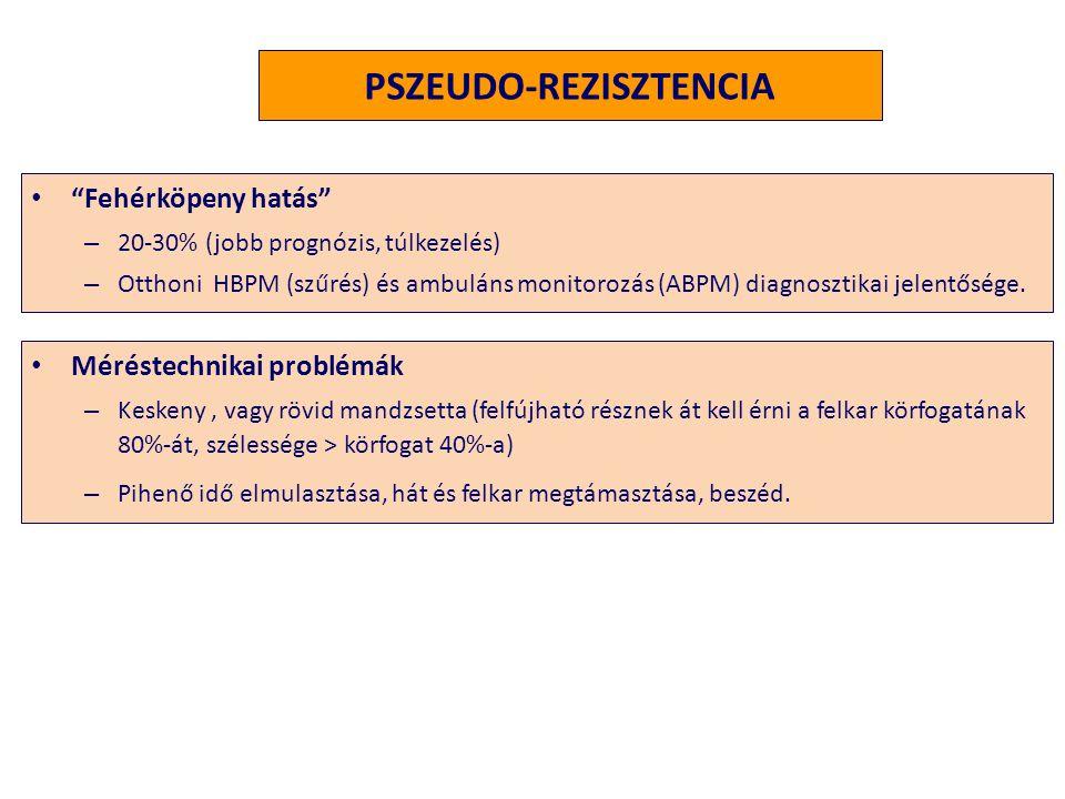 PSZEUDO-REZISZTENCIA • Méréstechnikai problémák – Keskeny, vagy rövid mandzsetta (felfújható résznek át kell érni a felkar körfogatának 80%-át, széles
