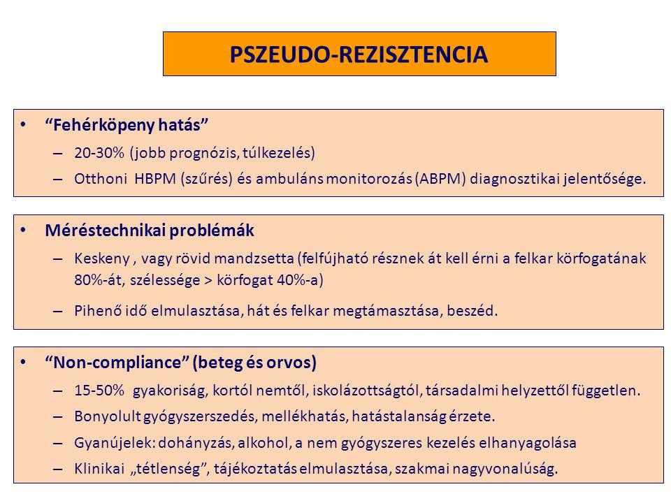 """PSZEUDO-REZISZTENCIA • """"Non-compliance"""" (beteg és orvos) – 15-50% gyakoriság, kortól nemtől, iskolázottságtól, társadalmi helyzettől független. – Bony"""