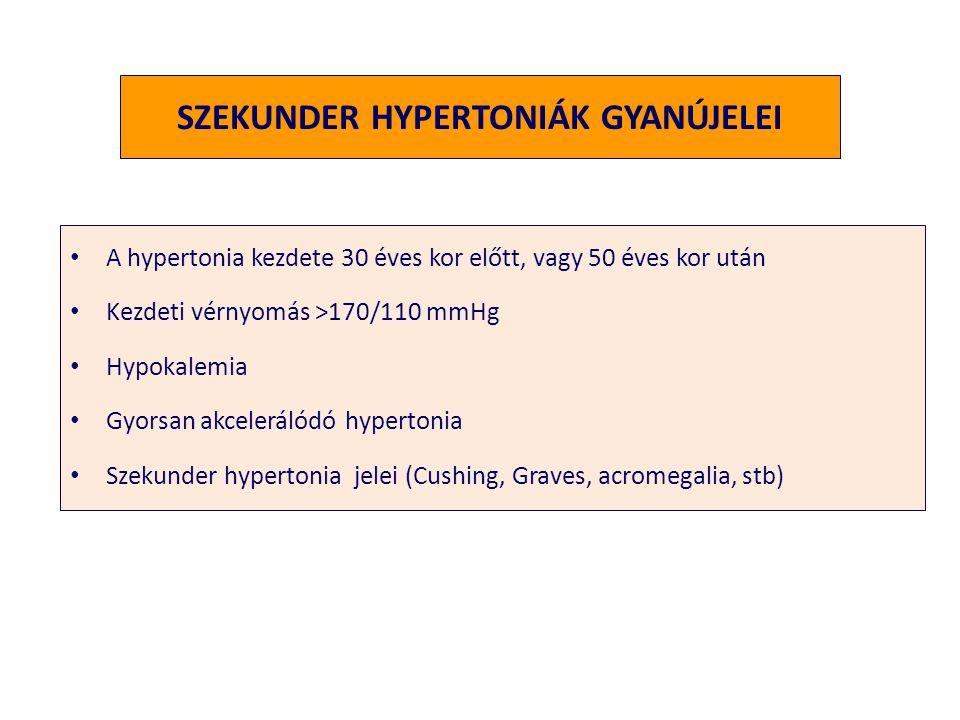 SZEKUNDER HYPERTONIÁK GYANÚJELEI • A hypertonia kezdete 30 éves kor előtt, vagy 50 éves kor után • Kezdeti vérnyomás >170/110 mmHg • Hypokalemia • Gyo