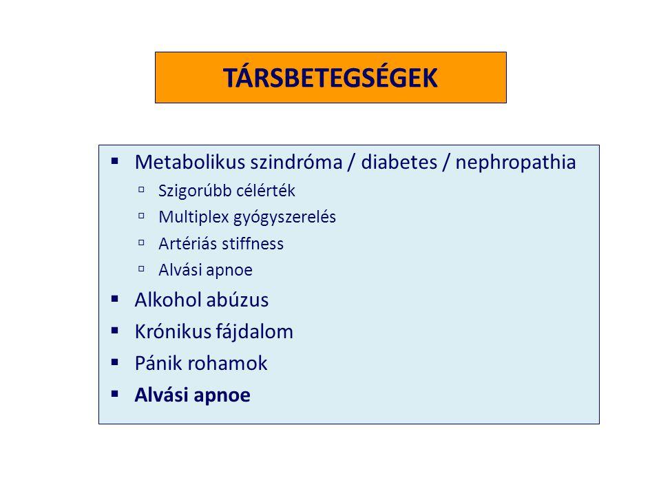 TÁRSBETEGSÉGEK  Metabolikus szindróma / diabetes / nephropathia  Szigorúbb célérték  Multiplex gyógyszerelés  Artériás stiffness  Alvási apnoe 