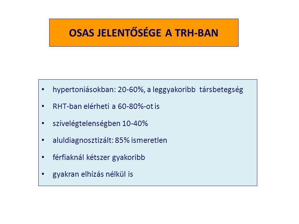 OSAS JELENTŐSÉGE A TRH-BAN • hypertoniásokban: 20-60%, a leggyakoribb társbetegség • RHT-ban elérheti a 60-80%-ot is • szívelégtelenségben 10-40% • al