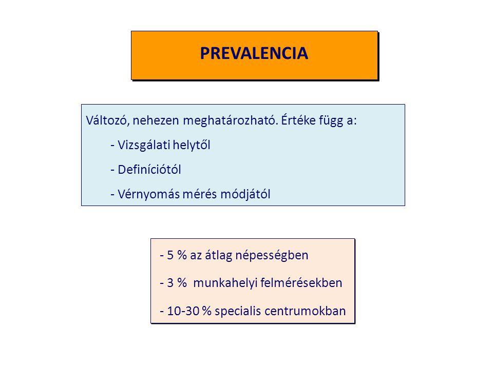 SZEKUNDER HYPERTONIÁK GYANÚJELEI • A hypertonia kezdete 30 éves kor előtt, vagy 50 éves kor után • Kezdeti vérnyomás >170/110 mmHg • Hypokalemia • Gyorsan akcelerálódó hypertonia • Szekunder hypertonia jelei (Cushing, Graves, acromegalia, stb)