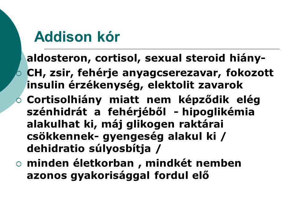 Addison kór  aldosteron, cortisol, sexual steroid hiány-  CH, zsir, fehérje anyagcserezavar, fokozott insulin érzékenység, elektolit zavarok  Cortisolhiány miatt nem képződik elég szénhidrát a fehérjéből - hipoglikémia alakulhat ki, máj glikogen raktárai csökkennek- gyengeség alakul ki / dehidratio súlyosbítja /  minden életkorban, mindkét nemben azonos gyakorisággal fordul elő