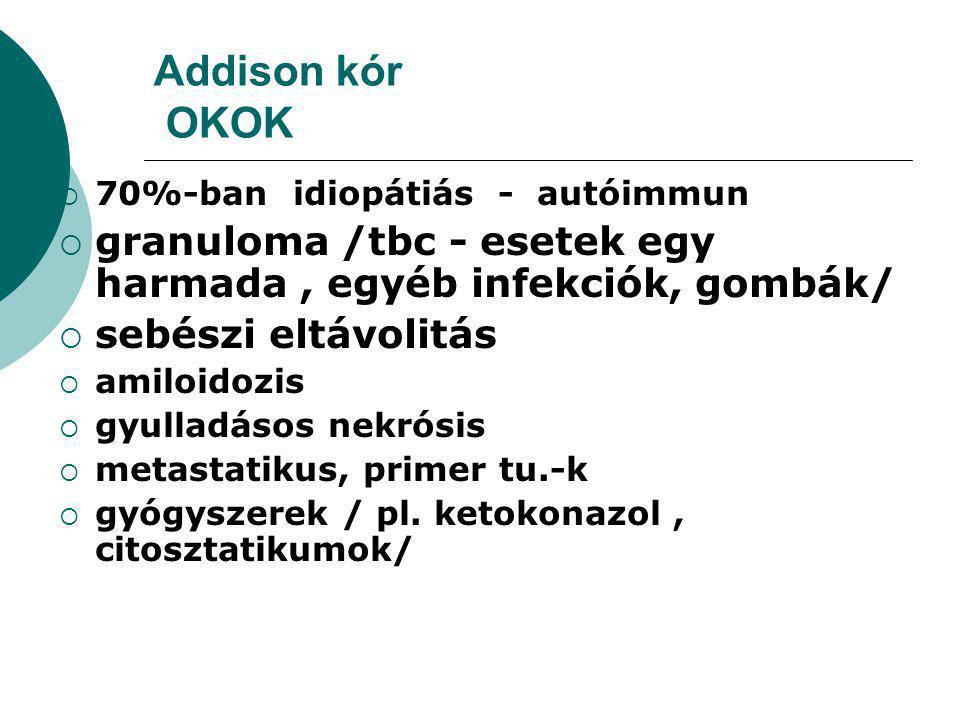 Addison kór OKOK  70%-ban idiopátiás - autóimmun  granuloma /tbc - esetek egy harmada, egyéb infekciók, gombák/  sebészi eltávolitás  amiloidozis  gyulladásos nekrósis  metastatikus, primer tu.-k  gyógyszerek / pl.