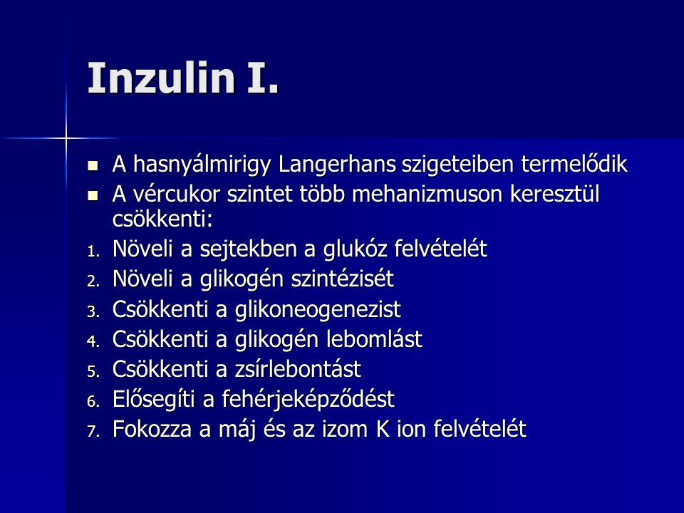 Inzulin II.•Az inzulin csak parenterálisan szívódik fel •Általában s.c.