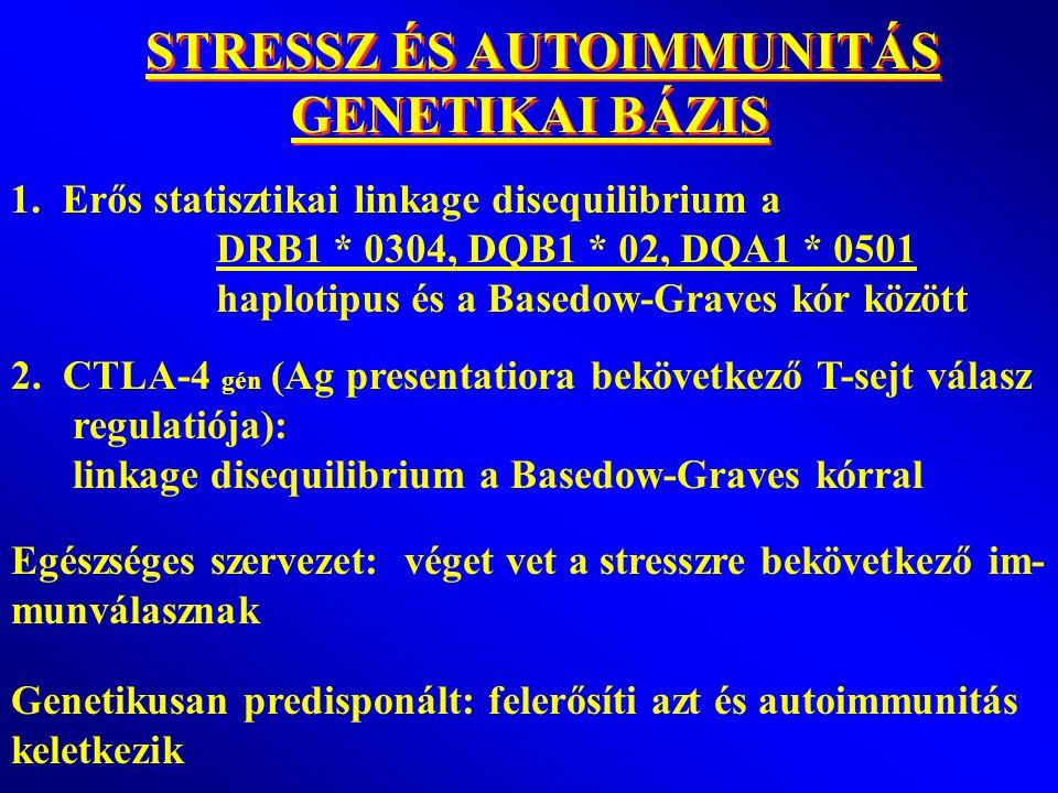 """""""PROSPECTIV"""" VIZSGÁLATOK Winsa, B. (1991): a betegséget megelőző 12 hónapban szign. több negatív élmény volt BG-kórban (pozitív élmény esetén nem volt"""