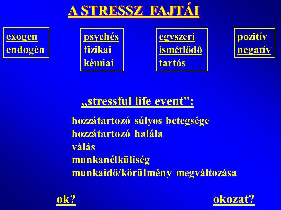 """MI A STRESSZ? """"A stressz egy fajlagos tünetcsoportban megnyil- vánuló állapot, mely magában foglal minden nem-fajlagosan előidézett elváltozást egy bi"""