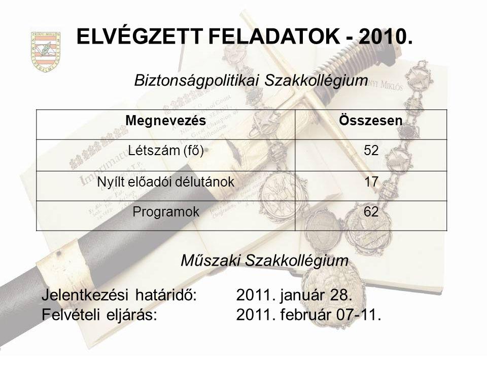 Biztonságpolitikai Szakkollégium MegnevezésÖsszesen Létszám (fő)52 Nyílt előadói délutánok17 Programok62 Jelentkezési határidő:2011. január 28. Felvét