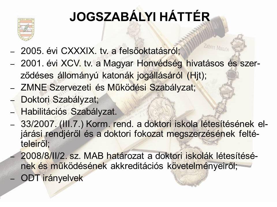 JOGSZABÁLYI HÁTTÉR – 2005. évi CXXXIX. tv. a felsőoktatásról; – 2001. évi XCV. tv. a Magyar Honvédség hivatásos és szer- ződéses állományú katonák jog