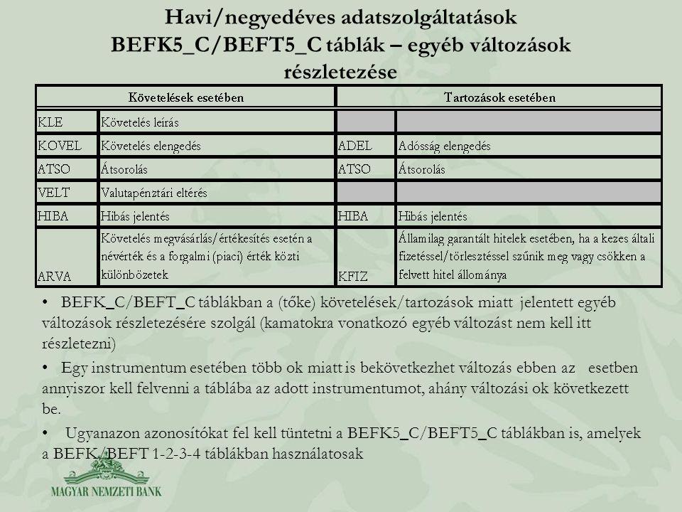 Havi/negyedéves adatszolgáltatások BEFK5_C/BEFT5_C táblák – egyéb változások részletezése • BEFK_C/BEFT_C táblákban a (tőke) követelések/tartozások mi