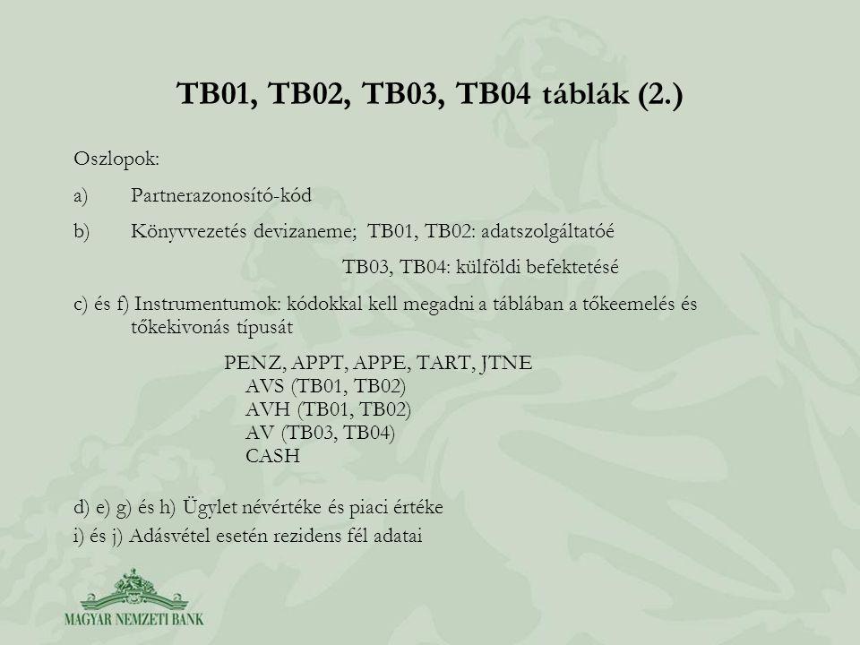 TB01, TB02, TB03, TB04 táblák (2.) Oszlopok: a)Partnerazonosító-kód b)Könyvvezetés devizaneme; TB01, TB02: adatszolgáltatóé TB03, TB04: külföldi befek