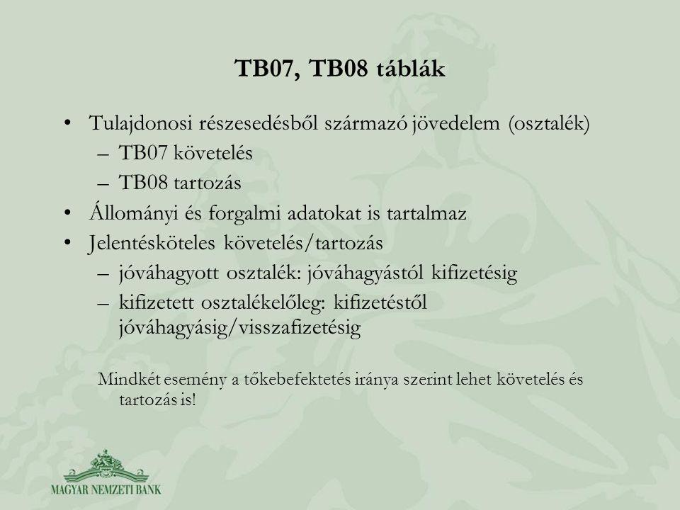 TB07, TB08 táblák •Tulajdonosi részesedésből származó jövedelem (osztalék) –TB07 követelés –TB08 tartozás •Állományi és forgalmi adatokat is tartalmaz