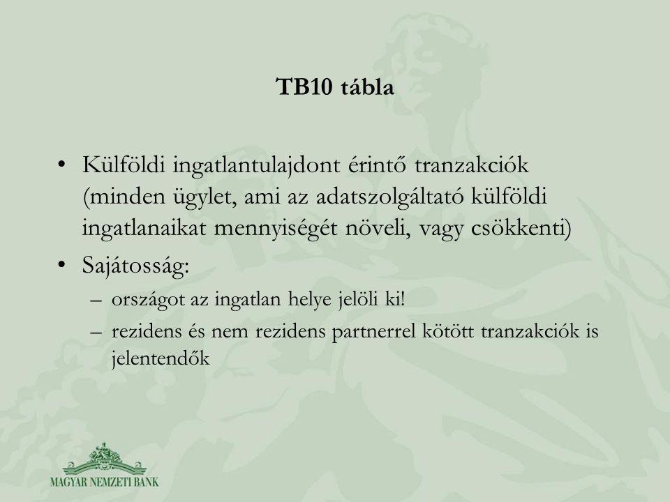 TB10 tábla •Külföldi ingatlantulajdont érintő tranzakciók (minden ügylet, ami az adatszolgáltató külföldi ingatlanaikat mennyiségét növeli, vagy csökk