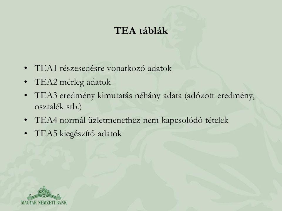 TEA táblák •TEA1 részesedésre vonatkozó adatok •TEA2 mérleg adatok •TEA3 eredmény kimutatás néhány adata (adózott eredmény, osztalék stb.) •TEA4 normá