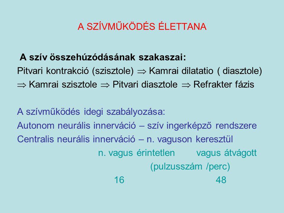 A SZÍVMŰKÖDÉS ÉLETTANA A szív összehúzódásának szakaszai: Pitvari kontrakció (szisztole)  Kamrai dilatatio ( diasztole)  Kamrai szisztole  Pitvari