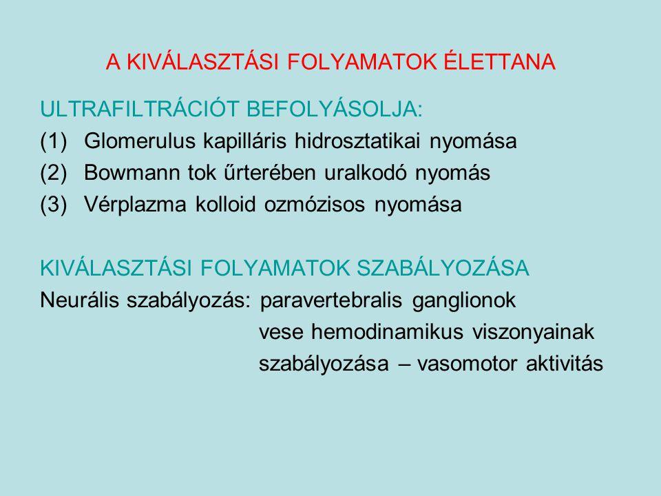 ULTRAFILTRÁCIÓT BEFOLYÁSOLJA: (1)Glomerulus kapilláris hidrosztatikai nyomása (2)Bowmann tok űrterében uralkodó nyomás (3)Vérplazma kolloid ozmózisos