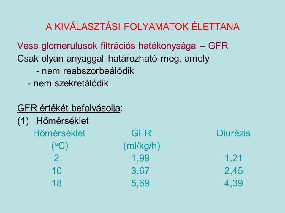 A KIVÁLASZTÁSI FOLYAMATOK ÉLETTANA Vese glomerulusok filtrációs hatékonysága – GFR Csak olyan anyaggal határozható meg, amely - nem reabszorbeálódik -