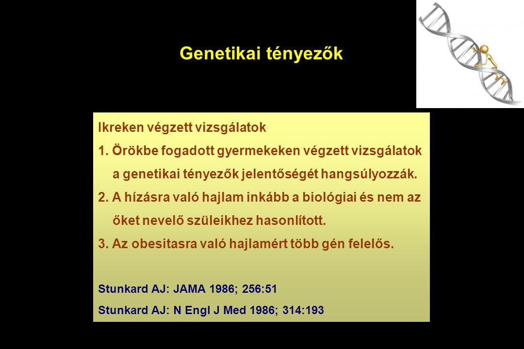 Genetikai tényezők Ikreken végzett vizsgálatok 1. Örökbe fogadott gyermekeken végzett vizsgálatok a genetikai tényezők jelentőségét hangsúlyozzák. 2.