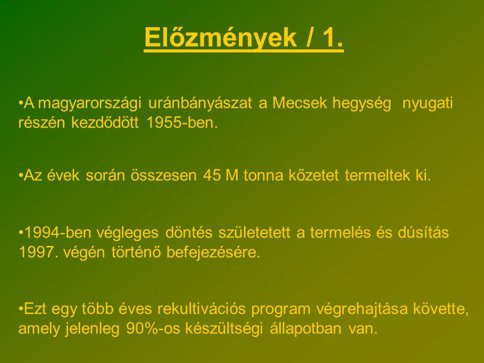Saját kommunikációs eszköztár kialakítása / 3. Tanulmányi verseny 2005.