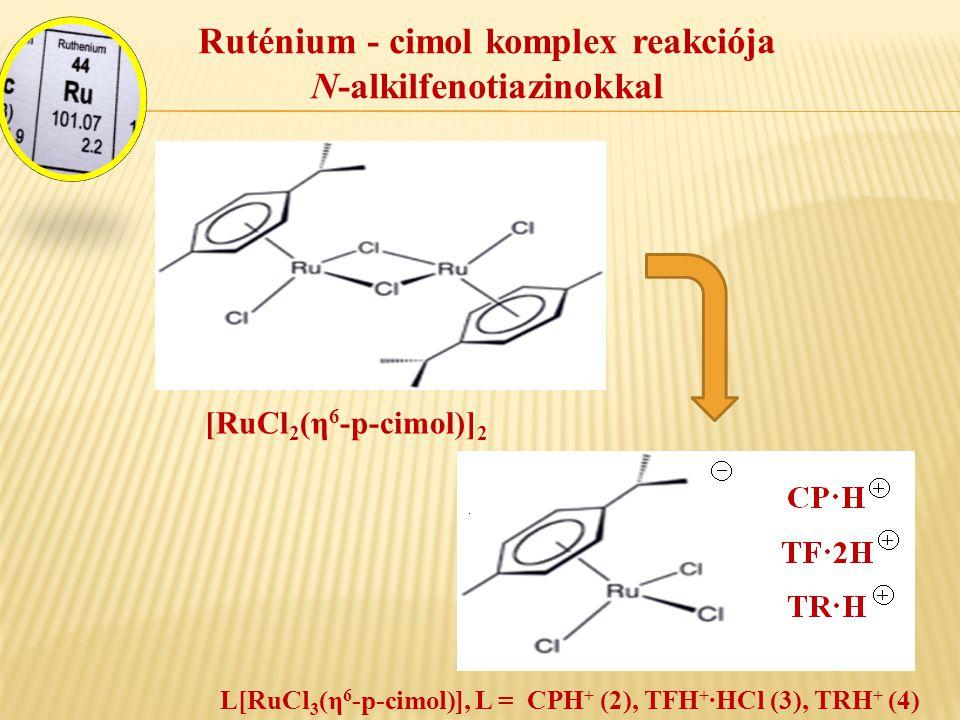 Ruténium - cimol komplex reakciója N-alkilfenotiazinokkal [RuCl 2 (η 6 -p-cimol)] 2 L[RuCl 3 (η 6 -p-cimol)], L =CPH + (2), TFH + ·HCl (3), TRH + (4)