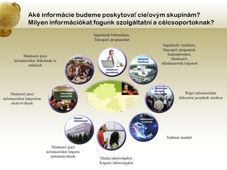 Aké informácie budeme poskytova ť cie ľ ovým skupinám.