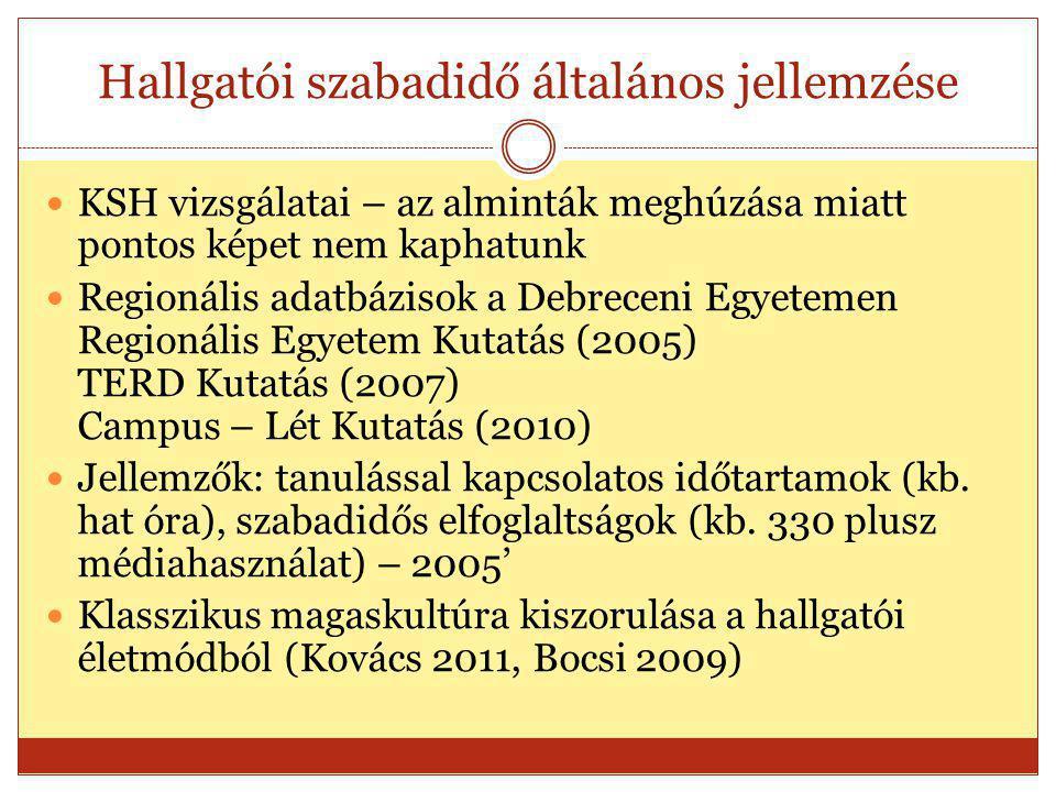 Hallgatói szabadidő általános jellemzése  KSH vizsgálatai – az alminták meghúzása miatt pontos képet nem kaphatunk  Regionális adatbázisok a Debreceni Egyetemen Regionális Egyetem Kutatás (2005) TERD Kutatás (2007) Campus – Lét Kutatás (2010)  Jellemzők: tanulással kapcsolatos időtartamok (kb.