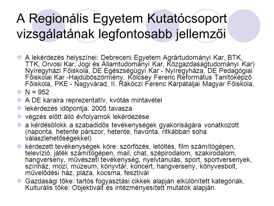 A Regionális Egyetem Kutatócsoport vizsgálatának legfontosabb jellemzői  A lekérdezés helyszínei: Debreceni Egyetem Agrártudományi Kar, BTK, TTK, Orv