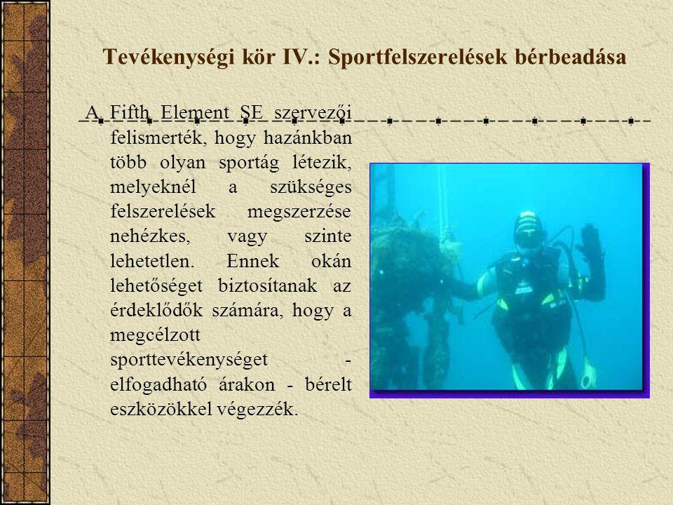Tevékenységi kör IV.: Sportfelszerelések bérbeadása A Fifth Element SE szervezői felismerték, hogy hazánkban több olyan sportág létezik, melyeknél a s