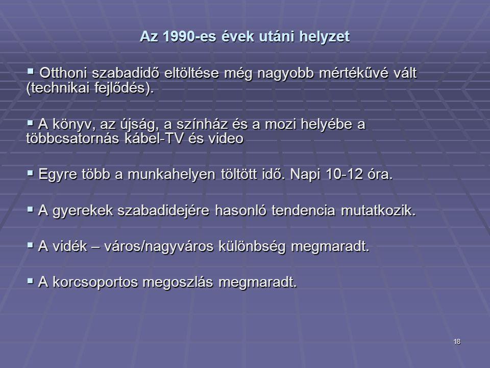 18 Az 1990-es évek utáni helyzet  Otthoni szabadidő eltöltése még nagyobb mértékűvé vált (technikai fejlődés).  A könyv, az újság, a színház és a mo
