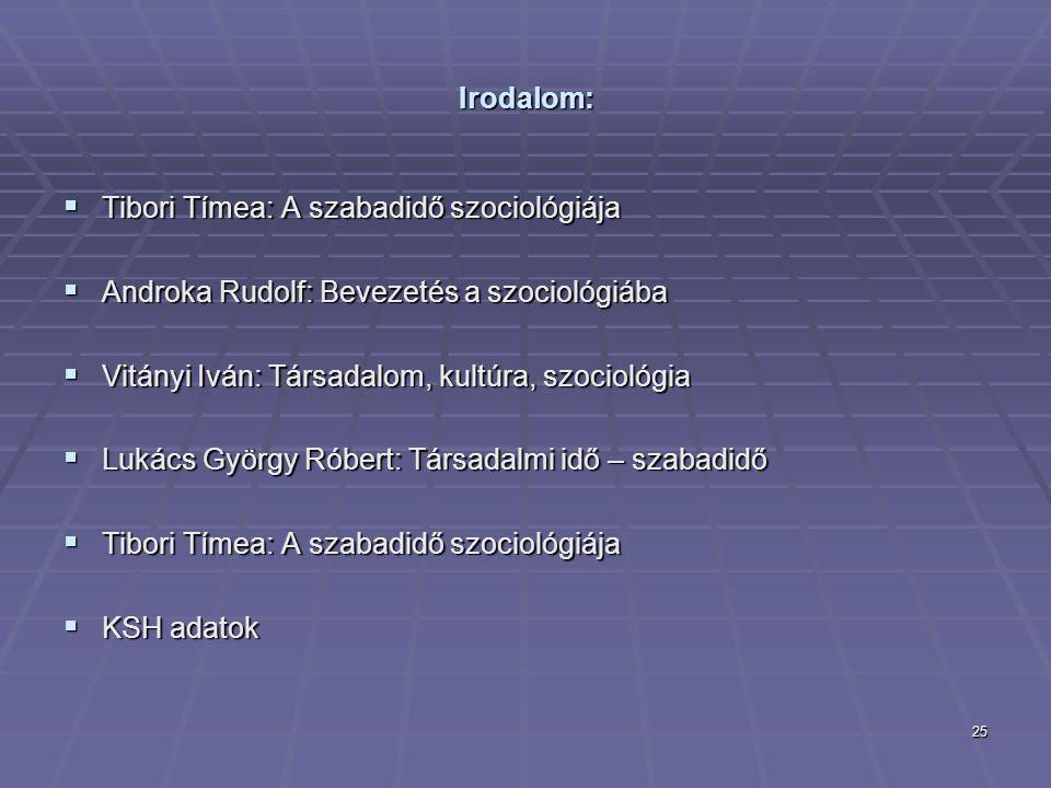 25 Irodalom:  Tibori Tímea: A szabadidő szociológiája  Androka Rudolf: Bevezetés a szociológiába  Vitányi Iván: Társadalom, kultúra, szociológia 