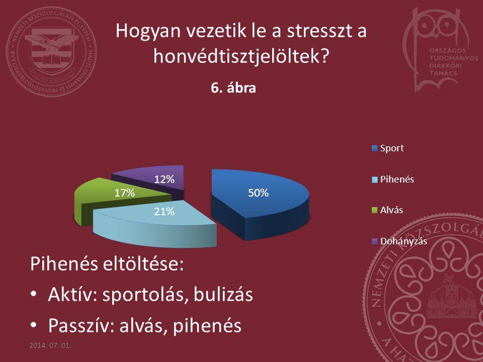 Pihenés eltöltése: • Aktív: sportolás, bulizás • Passzív: alvás, pihenés 2014. 07. 01. Hogyan vezetik le a stresszt a honvédtisztjelöltek?