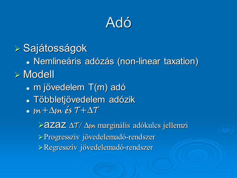 Adó  Sajátosságok  Nemlineáris adózás (non-linear taxation)  Modell  m jövedelem T(m) adó  Többletjövedelem adózik  m+∆m és T+∆T  azaz ∆T/ ∆m marginális adókulcs jellemzi  Progresszív jövedelemadó-rendszer  Regresszív jövedelemadó-rendszer