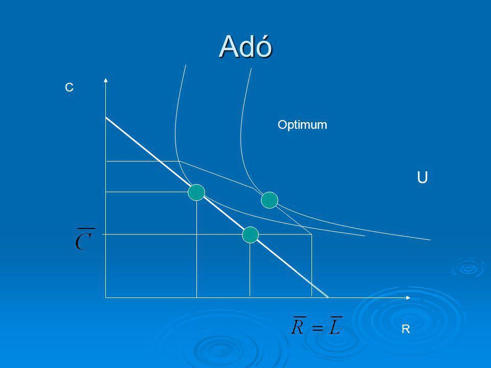 Adó U Optimum R C