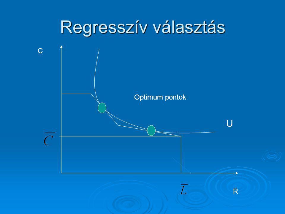 Regresszív választás U Optimum pontok R C