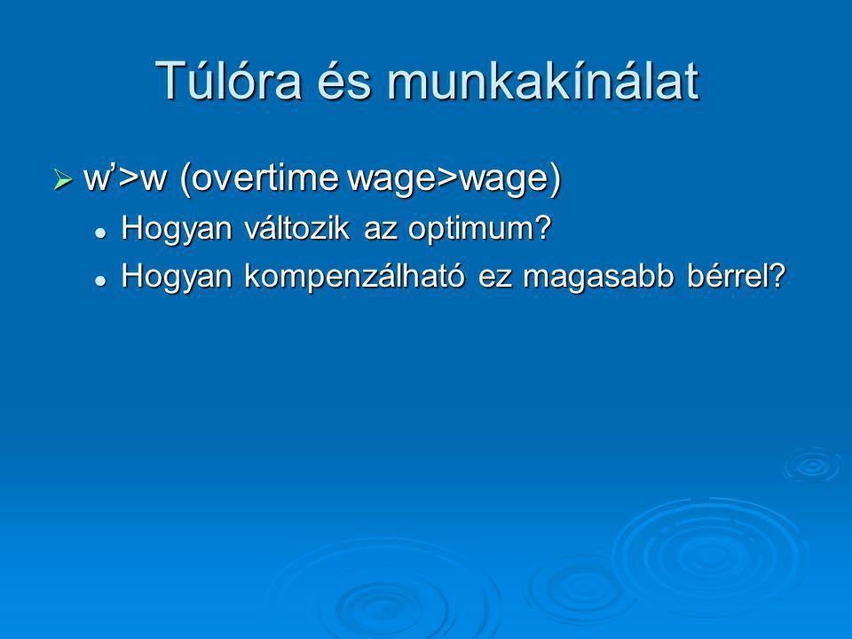 Túlóra és munkakínálat  w'>w (overtime wage>wage)  Hogyan változik az optimum.