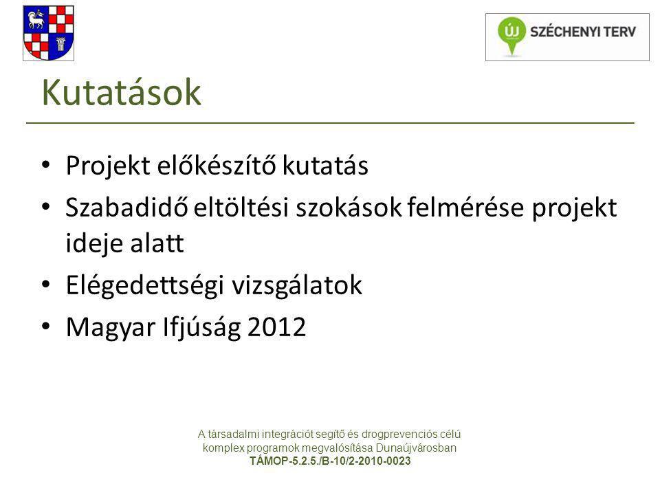 Kutatások • Projekt előkészítő kutatás • Szabadidő eltöltési szokások felmérése projekt ideje alatt • Elégedettségi vizsgálatok • Magyar Ifjúság 2012