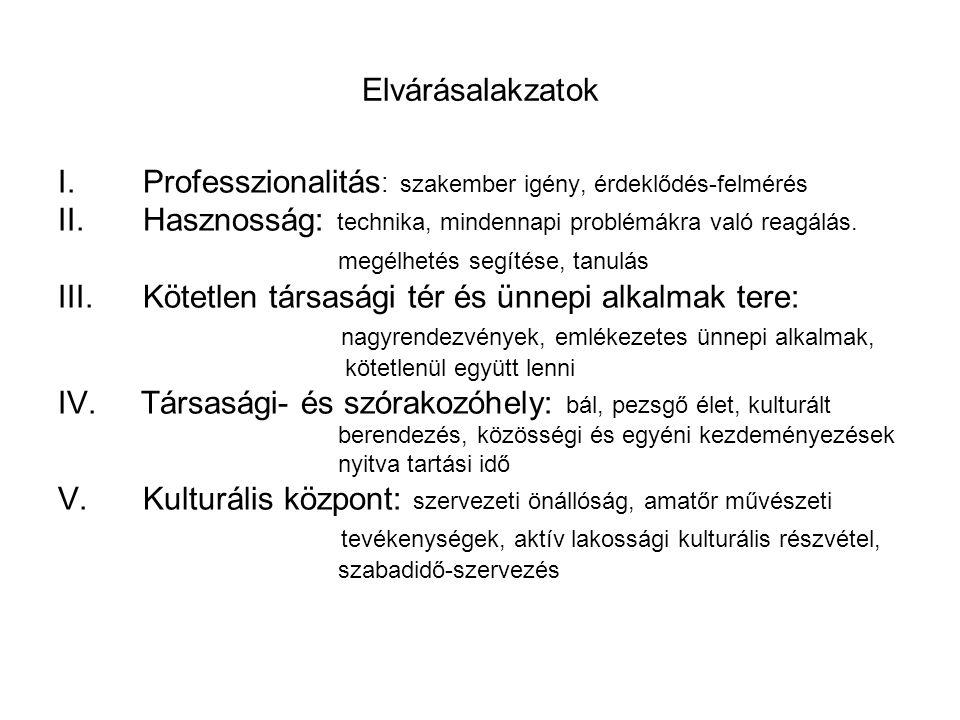 Elvárásalakzatok I.Professzionalitás : szakember igény, érdeklődés-felmérés II.Hasznosság: technika, mindennapi problémákra való reagálás.