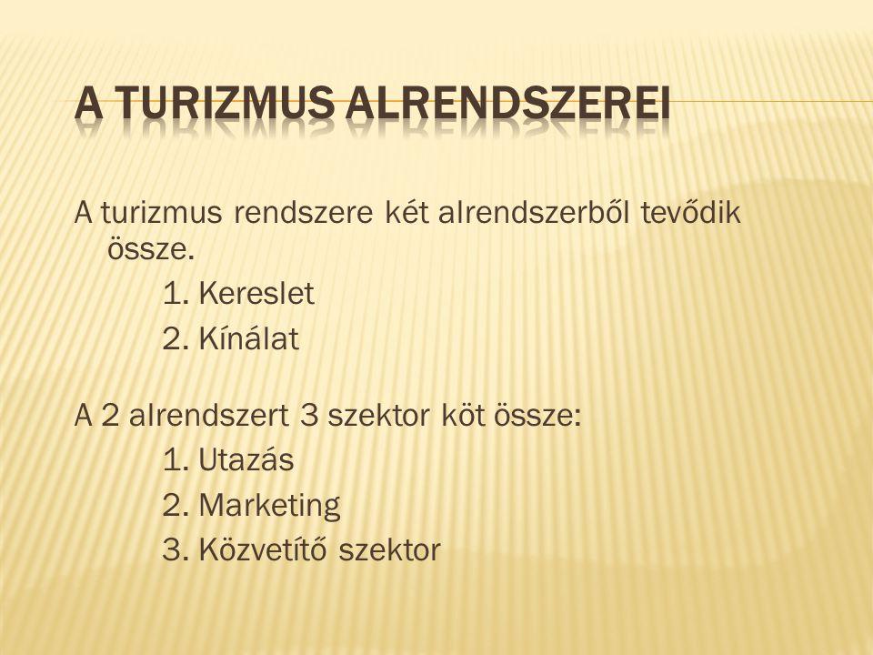A turizmus rendszere két alrendszerből tevődik össze. 1. Kereslet 2. Kínálat A 2 alrendszert 3 szektor köt össze: 1. Utazás 2. Marketing 3. Közvetítő
