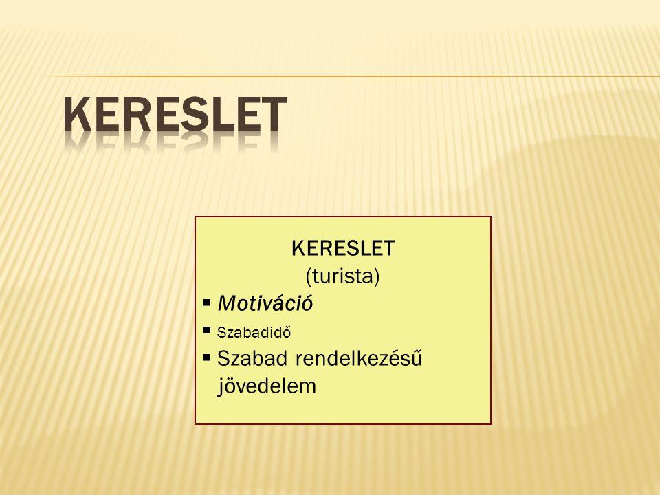 KERESLET (turista)  Motiváció  Szabadidő  Szabad rendelkezésű jövedelem