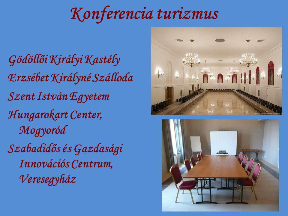 Kastélyok, kúriák Gödöllői Királyi Kastély Grassalkovich-kastély, Hatvan