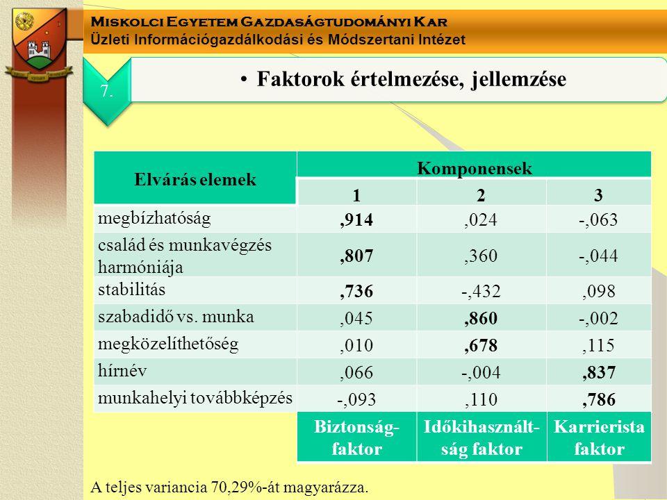 Miskolci Egyetem Gazdaságtudományi Kar Üzleti Információgazdálkodási és Módszertani Intézet 7.